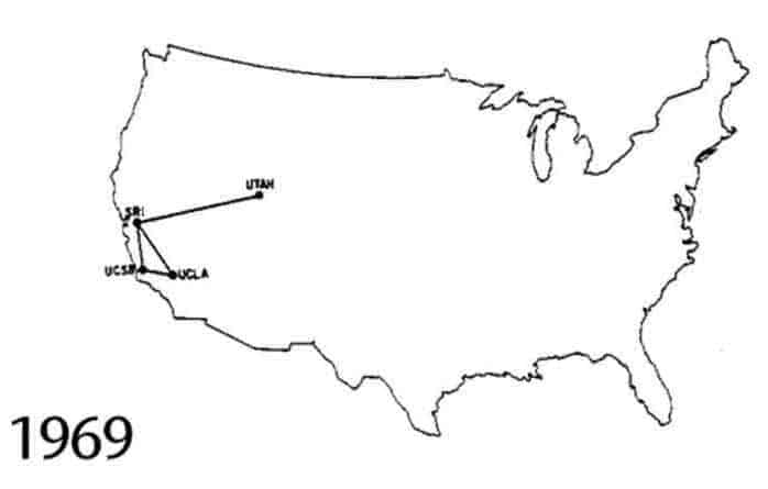 ARPANET in 1969