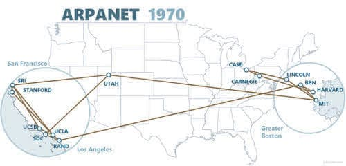 ARPANET in 1970