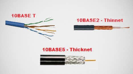 Cable types 10BASE T, Thinnet, Thicknet