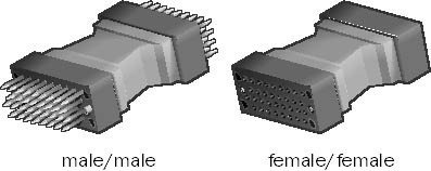 Examples of V.35 gender changers