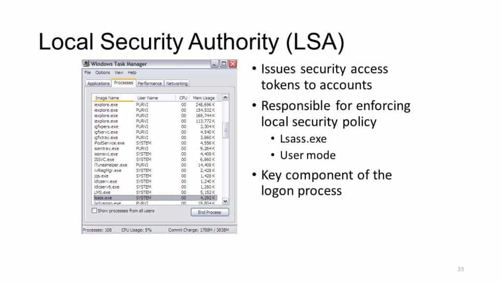 LSA - Local Security Authority