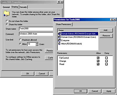 Sharing - Permissions Dialog box in Windows 2000