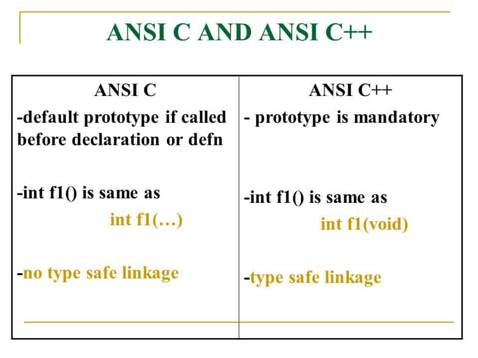 ANSI C++ an ANS C differences