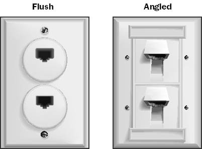 A flush wall plate and an angled wall plate