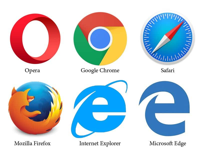 Web Browsers available today