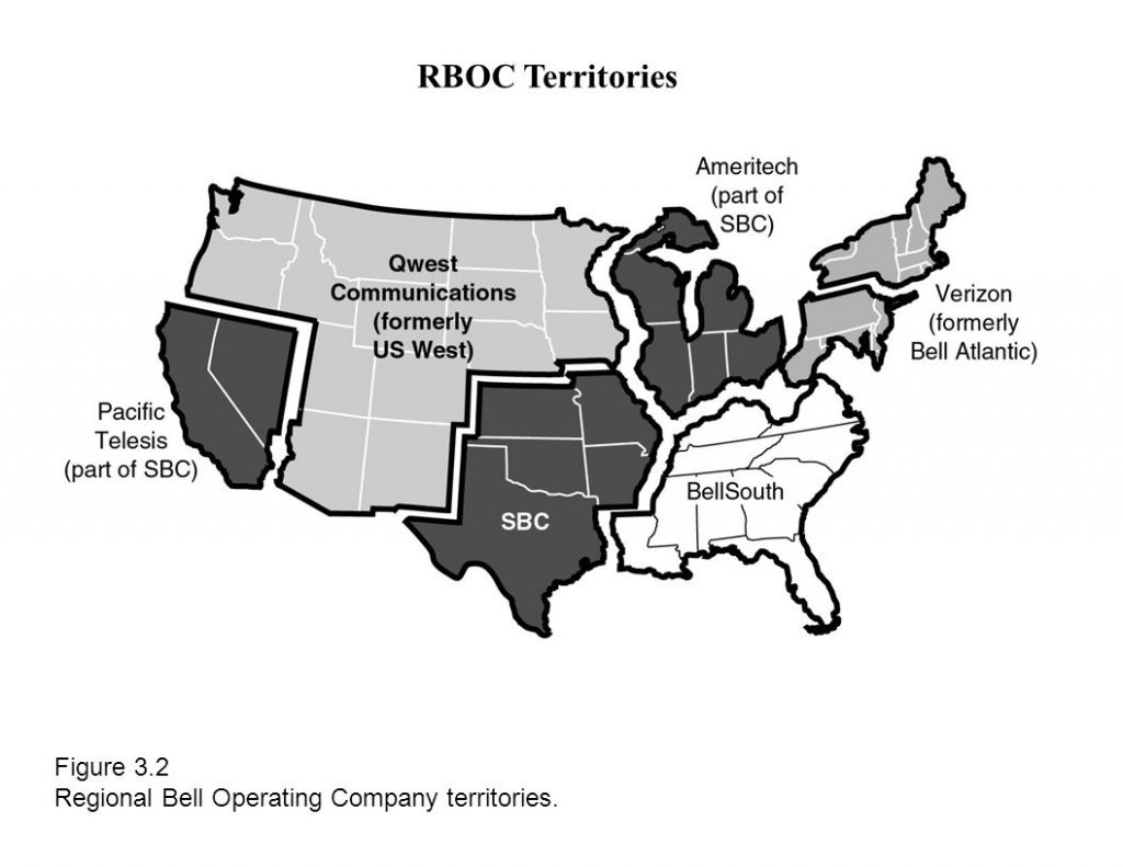 Regional Bell Operating Company