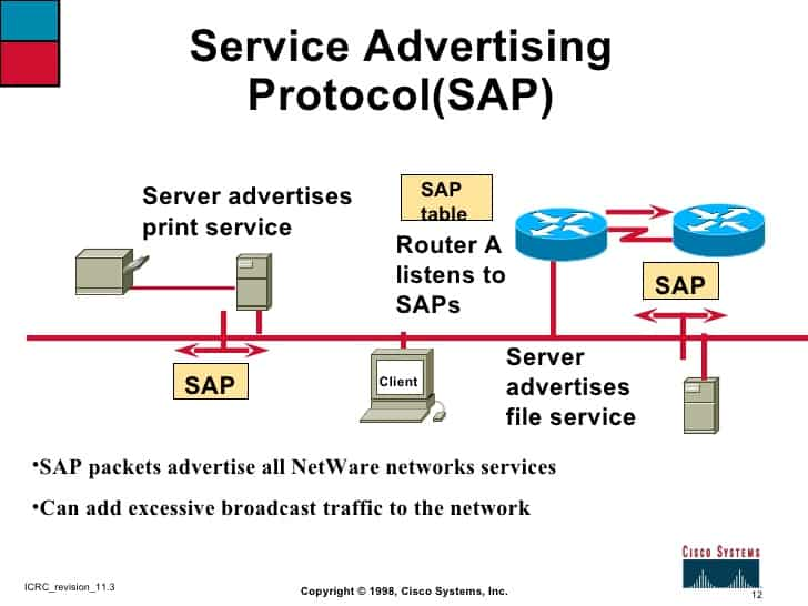 Service Advertising Protocol (SAP)